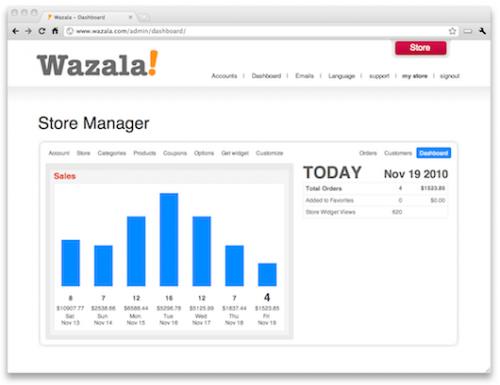 Wazala Ecommerce Store & Shopping Cart