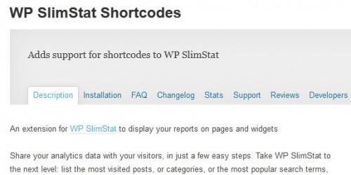 WP SlimStat Shortcodes